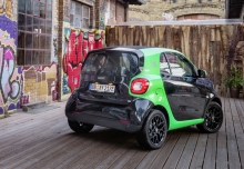 Smart smart fortwo coupe electric drive (seit 2017) Heck + links