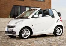 Alle Smart ForTwo Cabrio