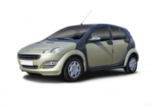 Smart ForFour Kleinwagen (2004–2006)
