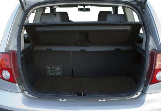 Hyundai Getz 1.6 (2002-2005) Laderaum