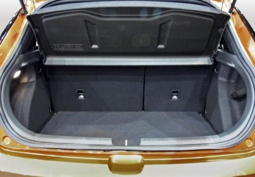 Hyundai i20 1.4 CRDi (seit 2014) Laderaum