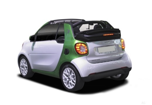 smart fortwo tests erfahrungen. Black Bedroom Furniture Sets. Home Design Ideas