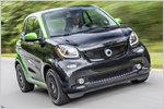 Der neue Smart Fortwo Electric Drive im Test mit technischen Daten ...