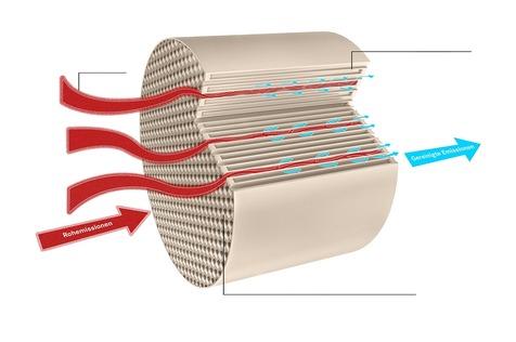 Partikelfilter für Benziner - Saubere Benziner