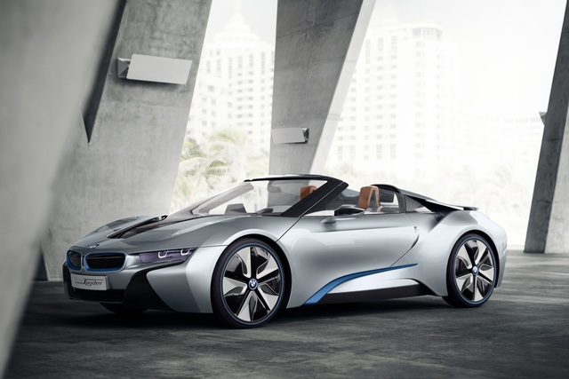 BMW-Strategien - Weiß-blaue Zukunft
