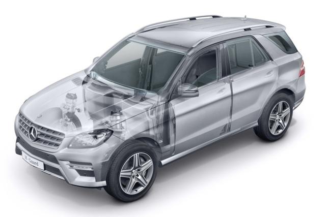 Mercedes M-Klasse Guard - Sicher auf allen Vieren