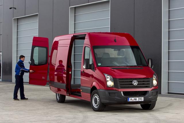 VW Crafter - Mehrwert durch Einsparungen (Kurzbericht)