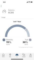 Volvo On Call App  - Elektrische Motivationshilfe