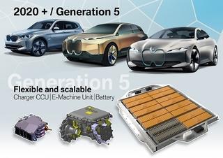 Die Batterien der Zukunft - Citius, Altius, Fortius