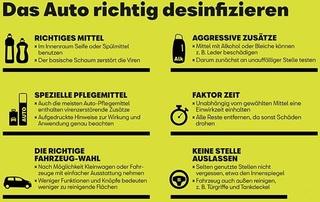 Grafik: Auto desinfizieren - Keimfrei fahren